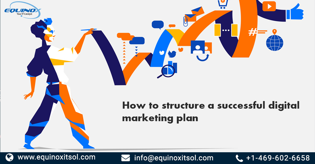 How To Structure A Successful Digital Marketing Plan